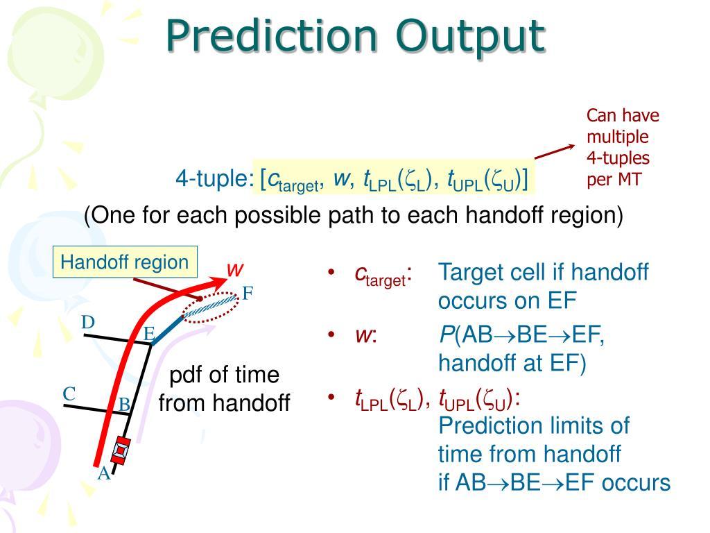 Prediction Output