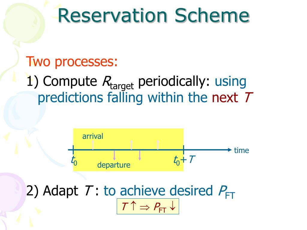 Reservation Scheme