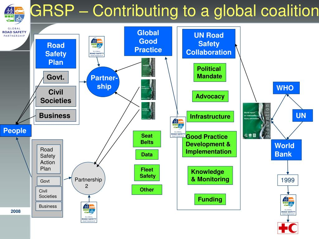 GRSP – Contributing to a global coalition