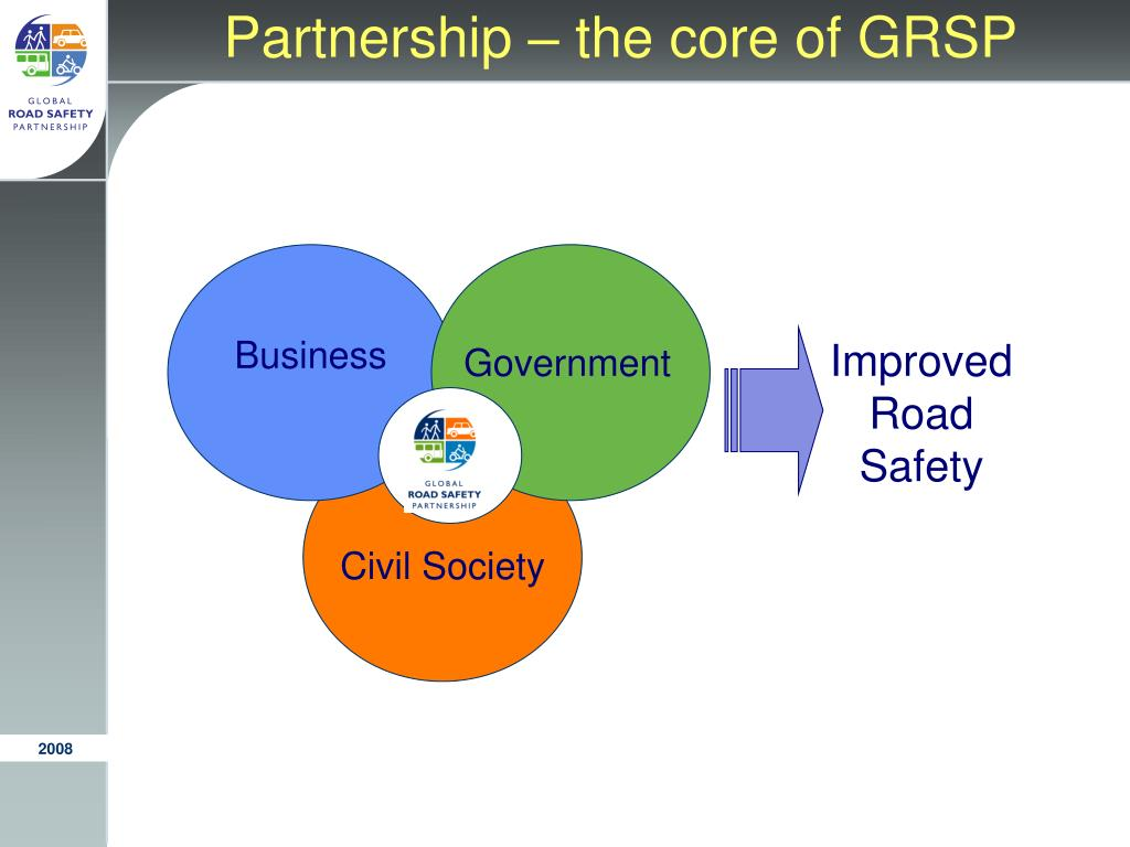 Partnership – the core of GRSP