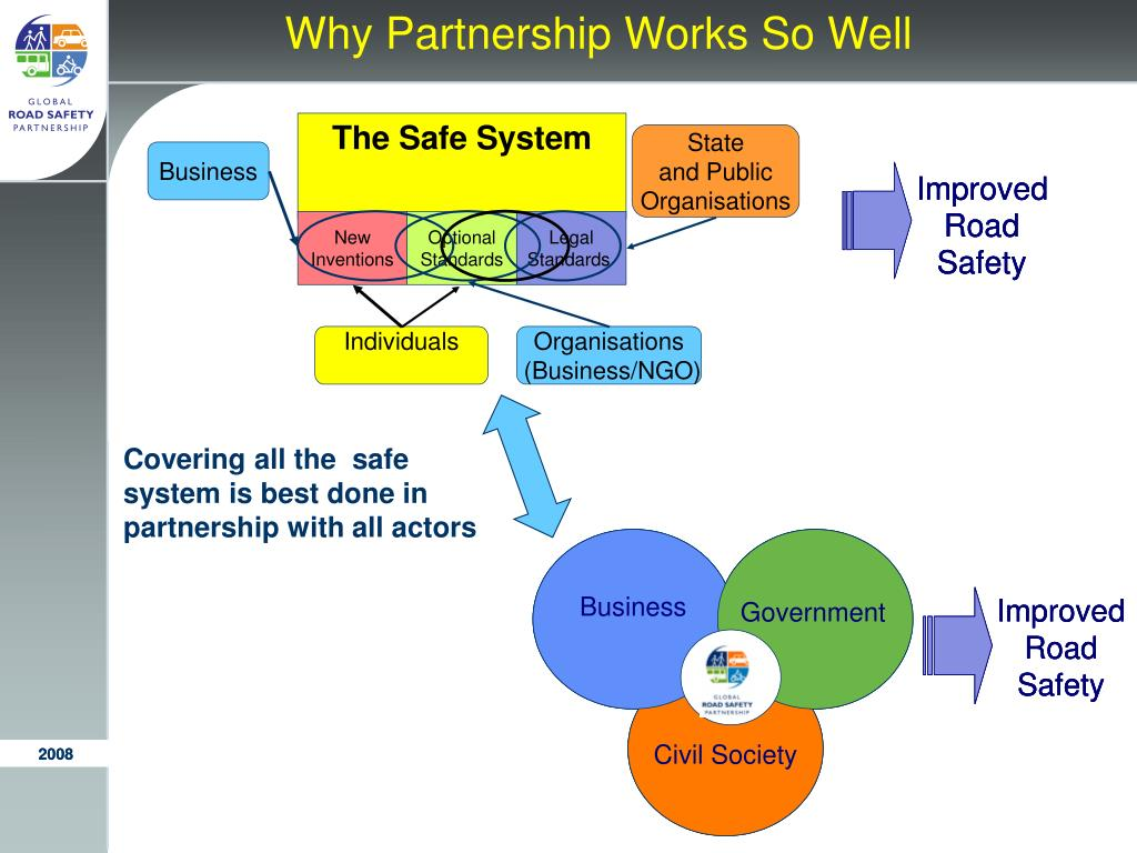 Why Partnership Works So Well