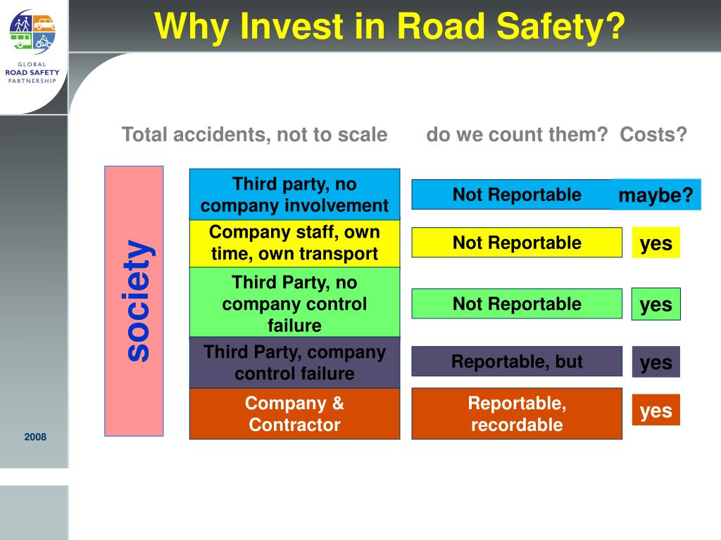 Why Invest in Road Safety?