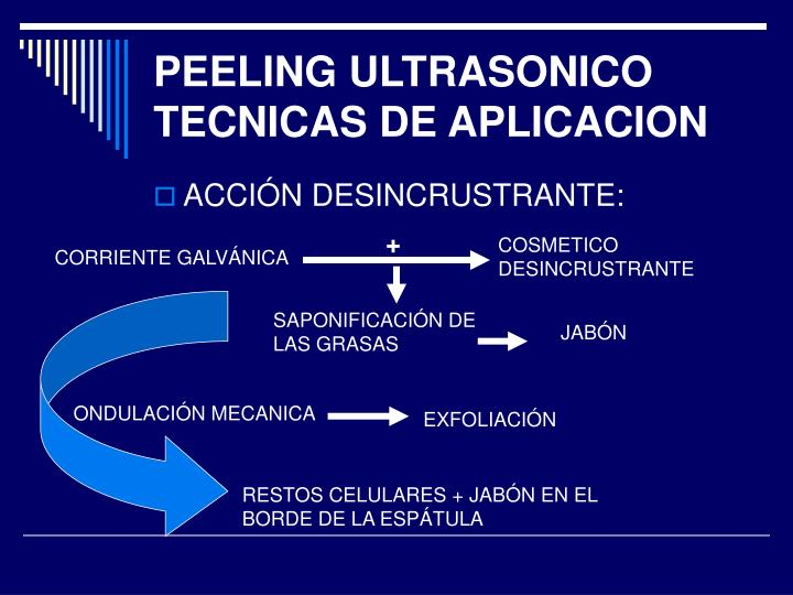PEELING ULTRASONICO