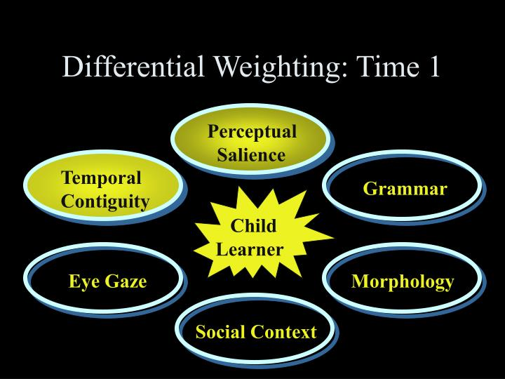 Differential Weighting: Time 1