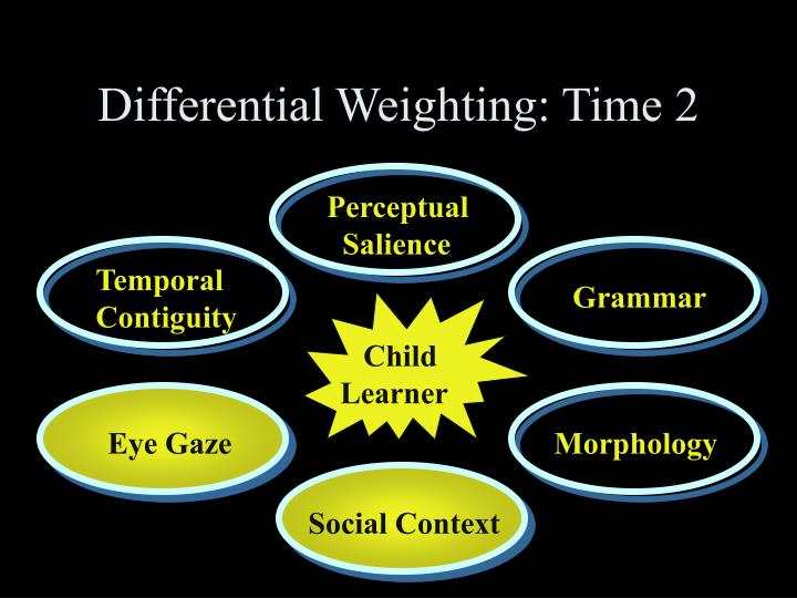 Differential Weighting: Time 2