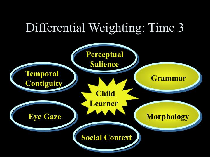 Differential Weighting: Time 3