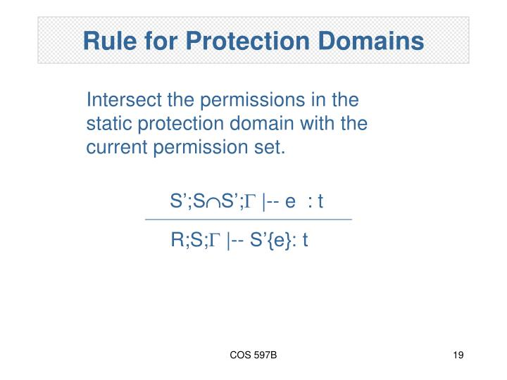 Rule for Protection Domains