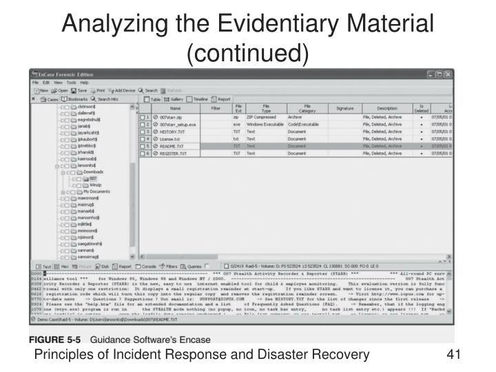Analyzing the Evidentiary Material (continued)