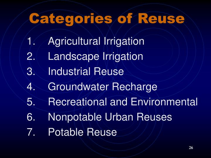 Categories of Reuse