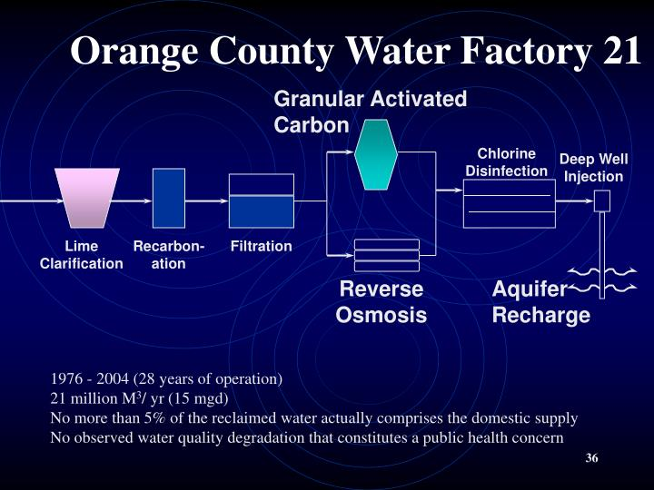 Orange County Water Factory 21