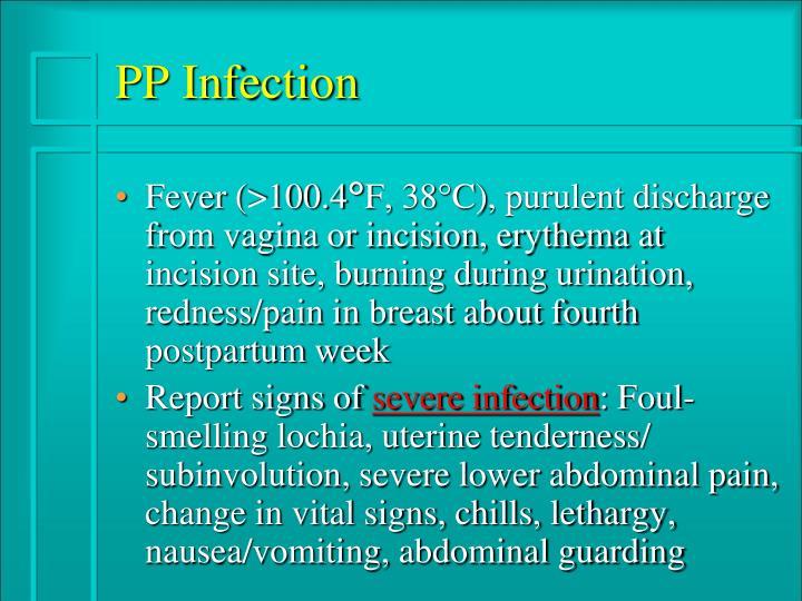 Ppt Postpartum Complications Powerpoint Presentation