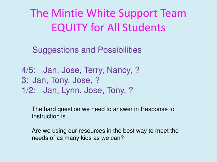 The Mintie White Support Team