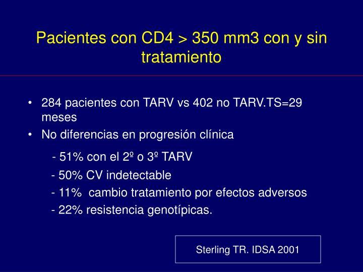 Pacientes con CD4 > 350 mm3 con y sin tratamiento