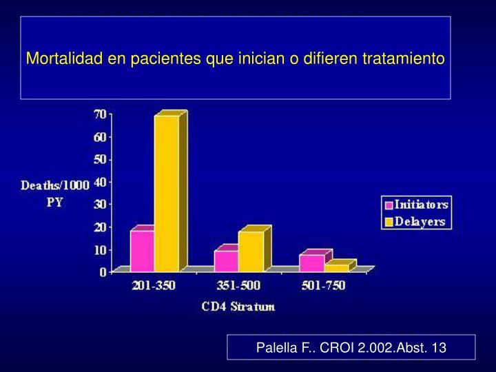 Mortalidad en pacientes que inician o difieren tratamiento