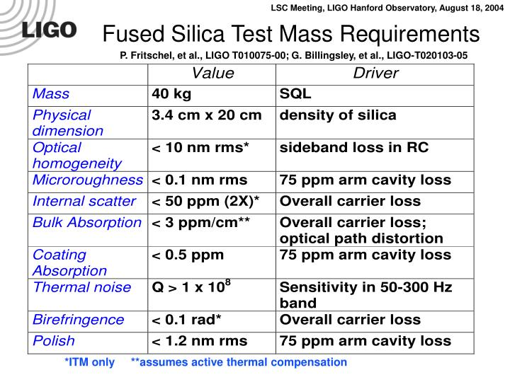 Fused Silica Test Mass Requirements