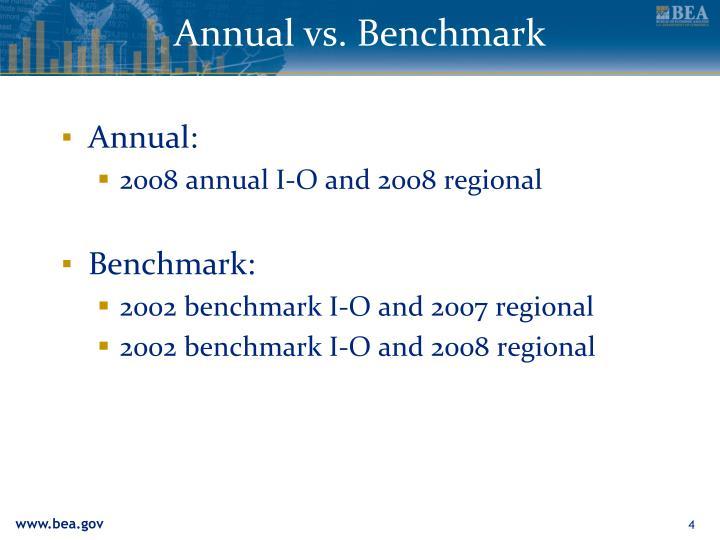 Annual vs. Benchmark