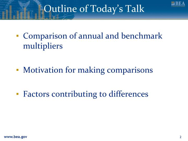 Outline of Today's Talk