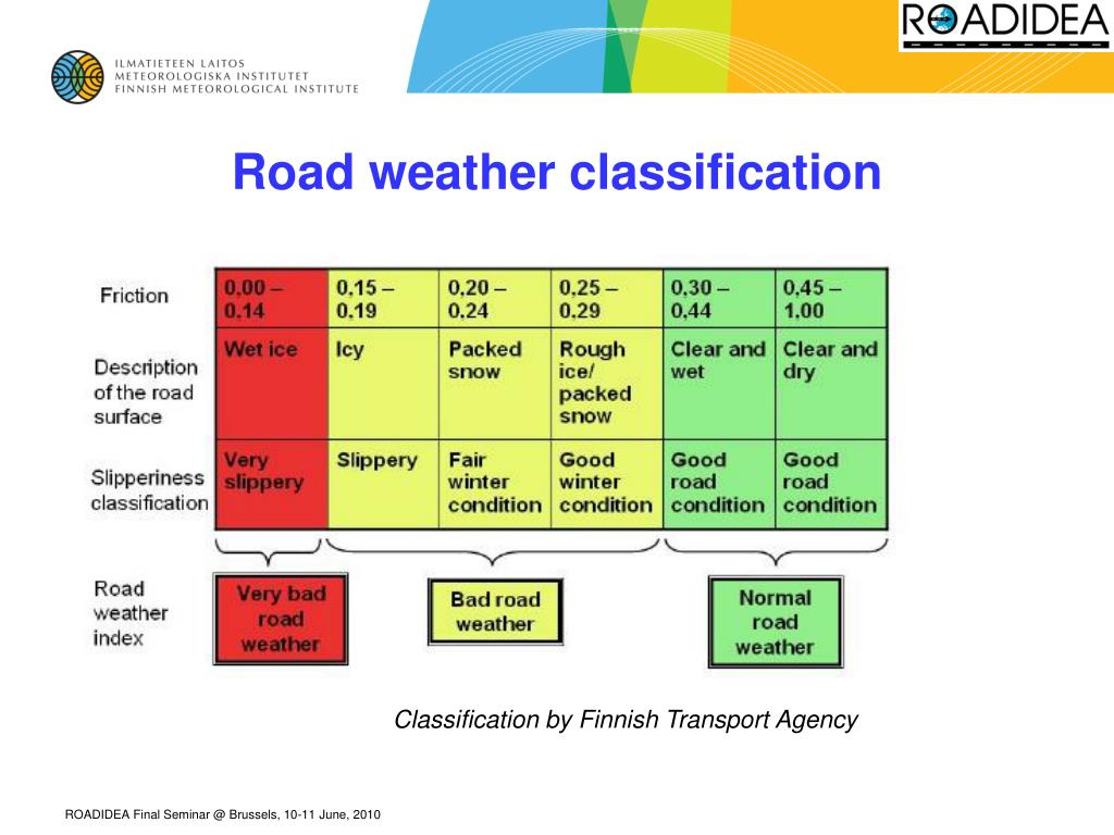 Road weather classification