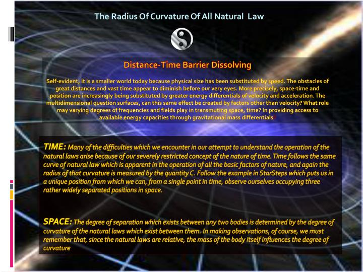The Radius Of Curvature Of All Natural  Law
