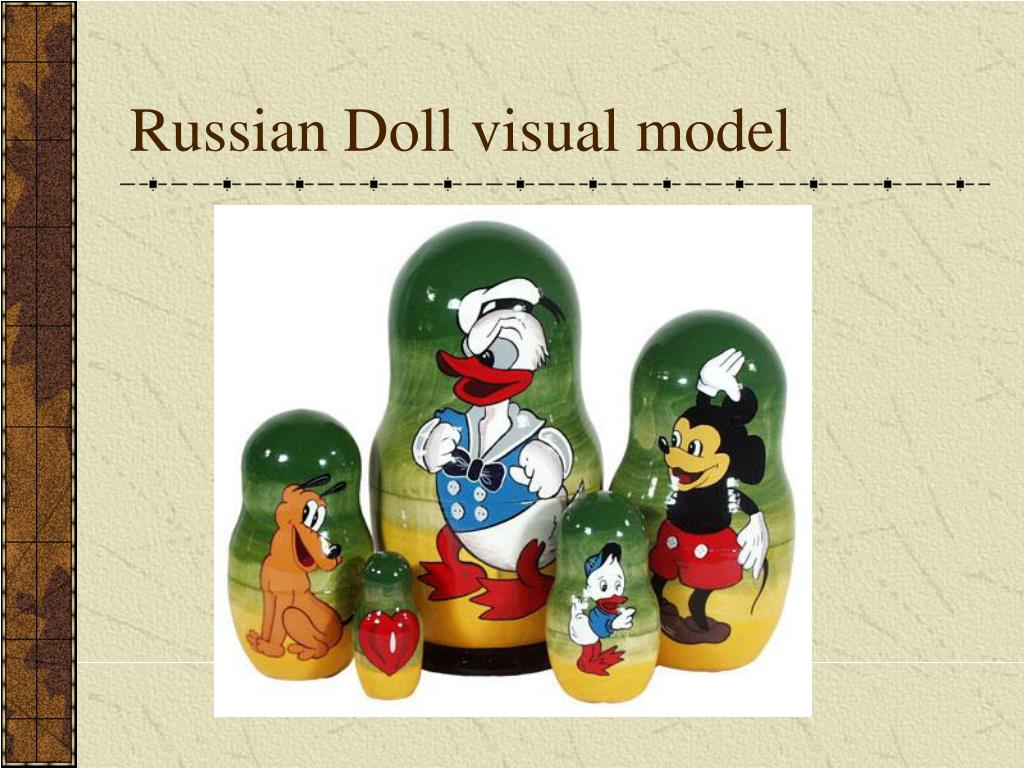 Russian Doll visual model