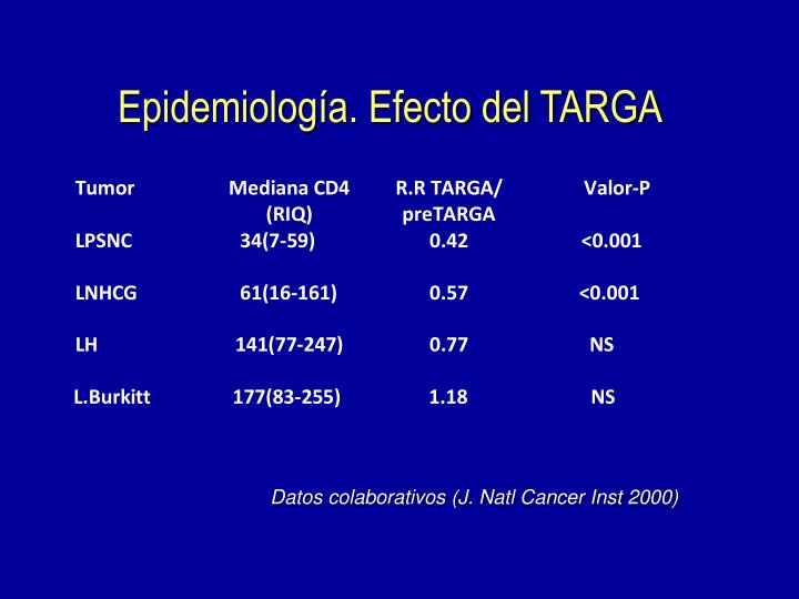 Epidemiología. Efecto del TARGA