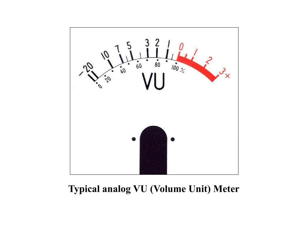 Typical analog VU (Volume Unit) Meter