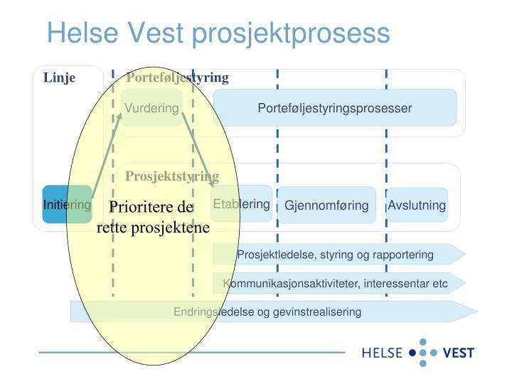 Helse Vest prosjektprosess