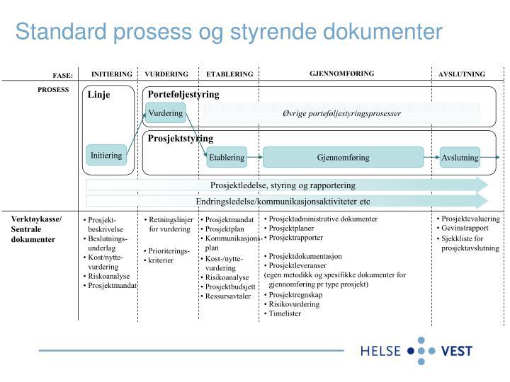 Standard prosess og styrende dokumenter
