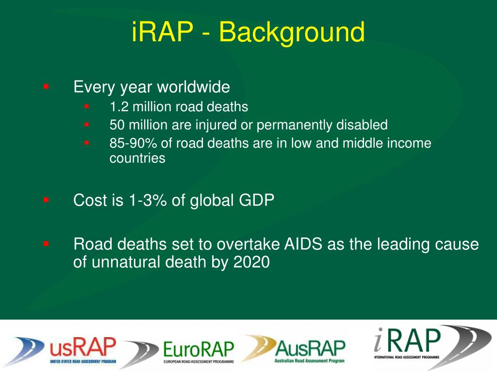 iRAP - Background
