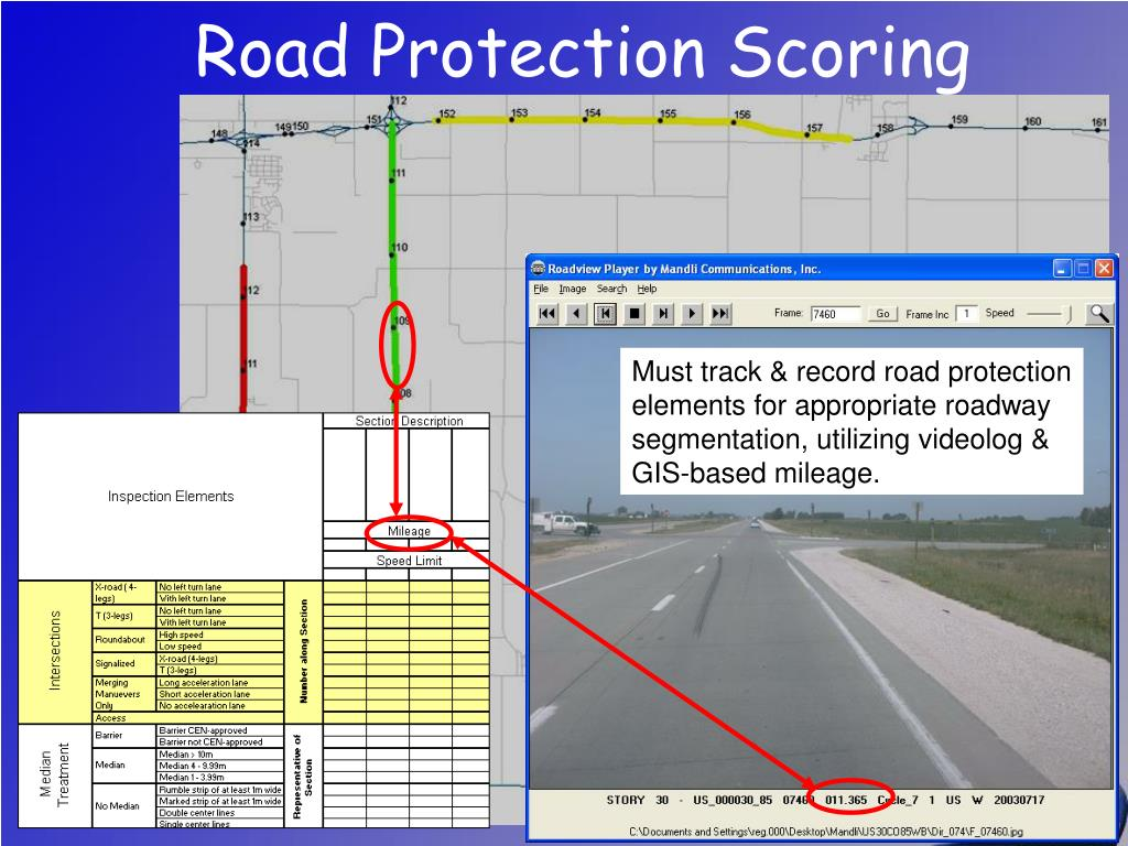 Road Protection Scoring
