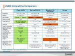 c50rx competitive comparison