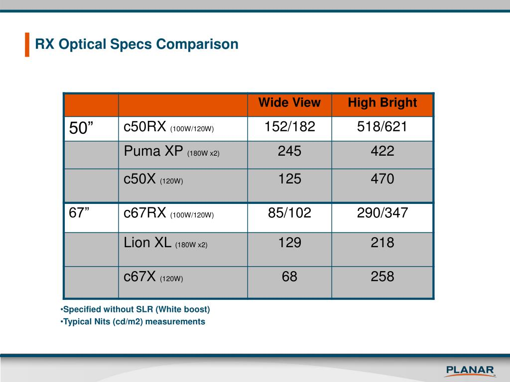 RX Optical Specs Comparison