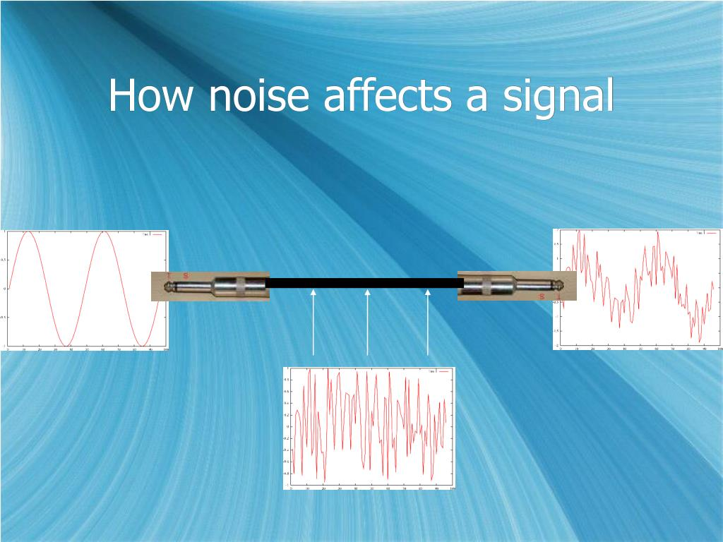 How noise affects a signal