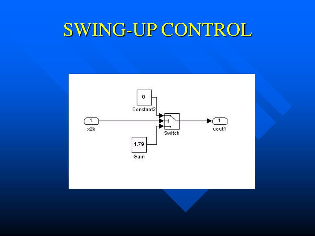 SWING-UP CONTROL
