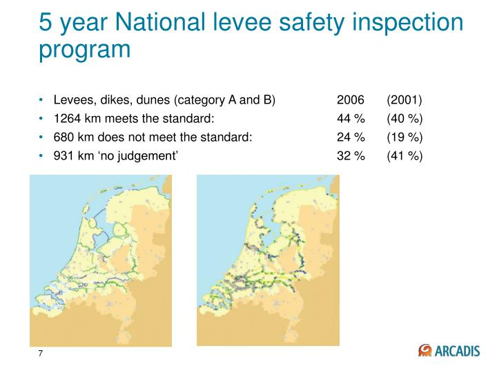 5 year National levee safety inspection program