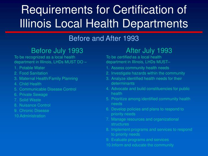 Requirements for Certification of Illinois Local Health Departments