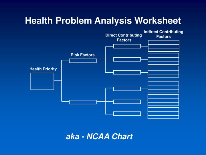 Health Problem Analysis
