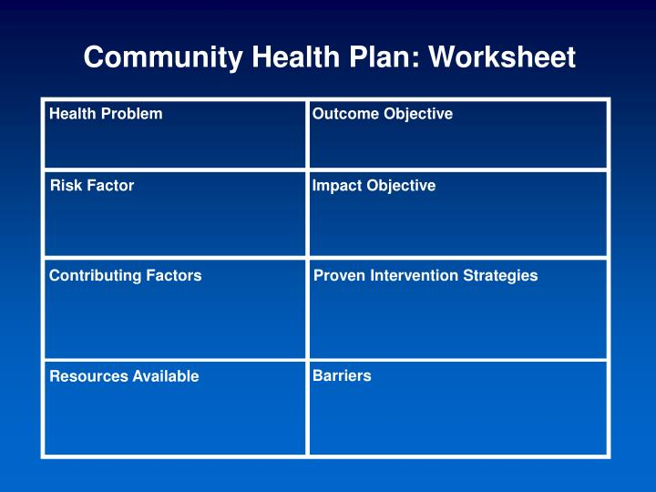 Community Health Plan: Worksheet