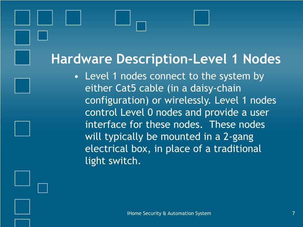 Hardware Description-Level 1 Nodes