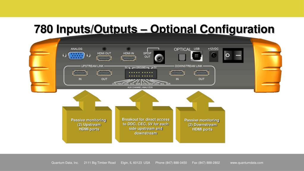 780 Inputs/Outputs – Optional Configuration