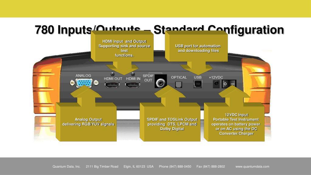 780 Inputs/Outputs – Standard Configuration