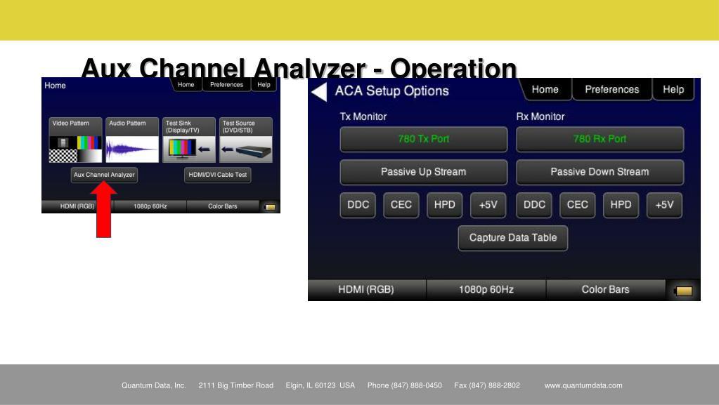Aux Channel Analyzer - Operation