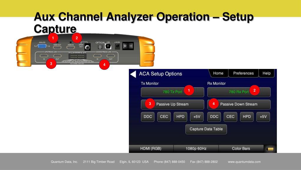 Aux Channel Analyzer Operation – Setup Capture