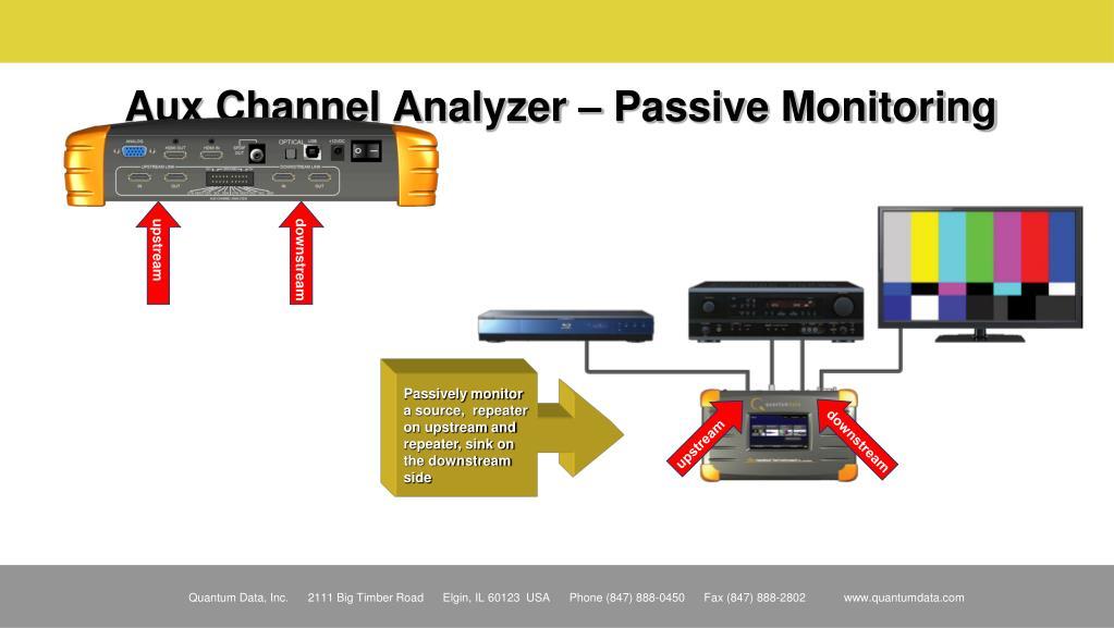 Aux Channel Analyzer – Passive Monitoring