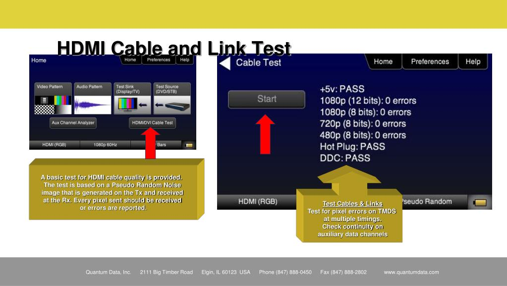 HDMI Cable and Link Test