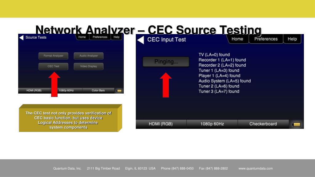 Network Analyzer – CEC Source Testing