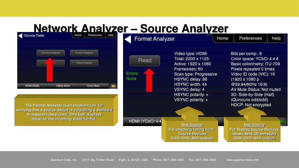 Network Analyzer – Source Analyzer