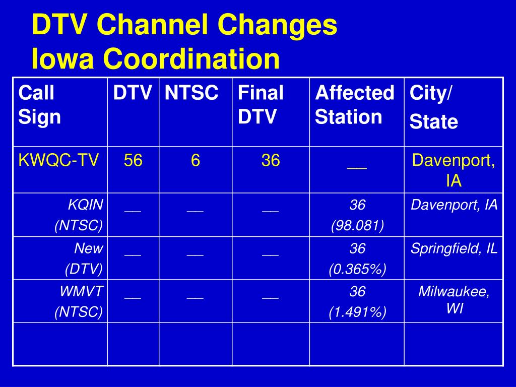 DTV Channel Changes