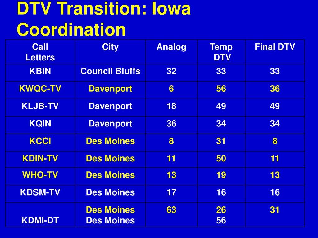 DTV Transition: Iowa Coordination