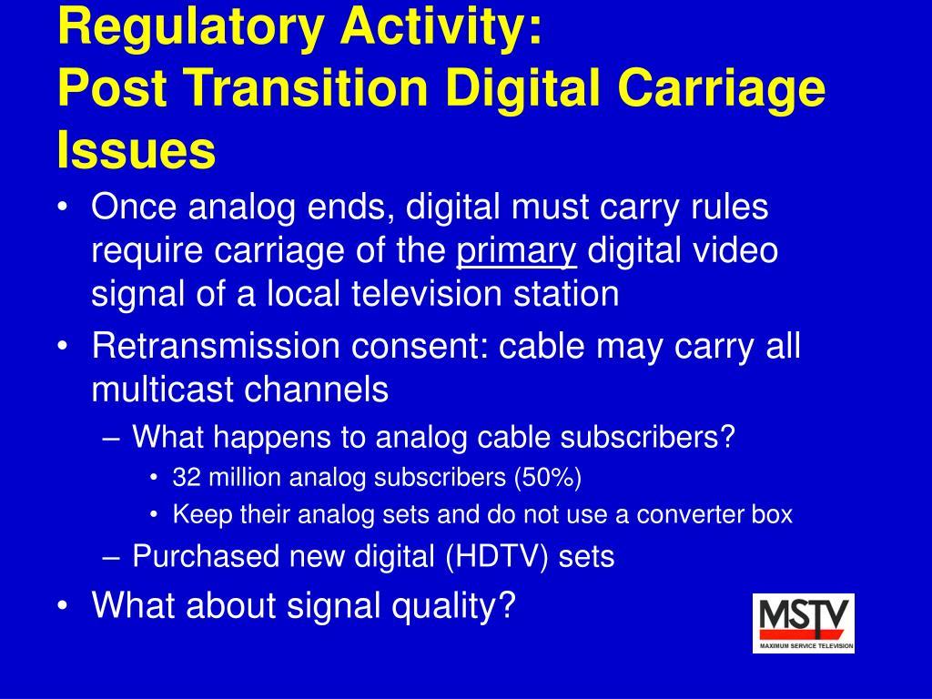 Regulatory Activity: